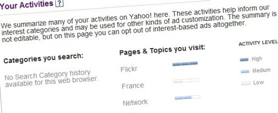 rapport_yahoo_ad_manager_activities
