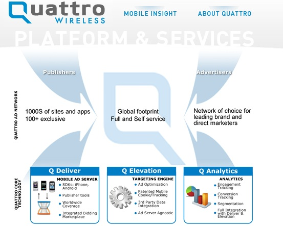 quattro_wireless