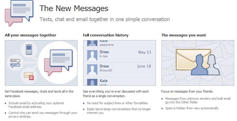 Présentation de Facebook Messages