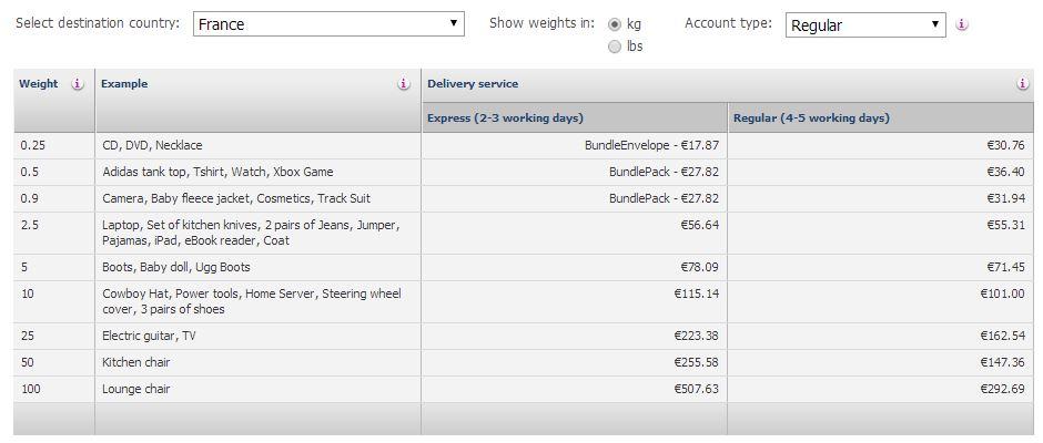 bundlebox shipping rates
