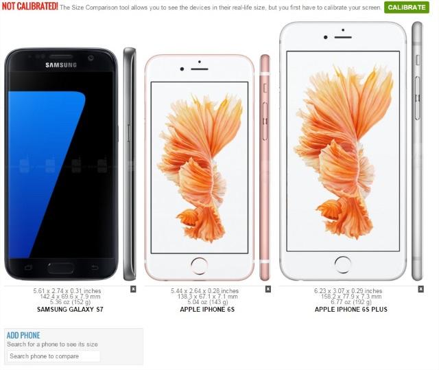 Comparaison cote a cote taille smartphones