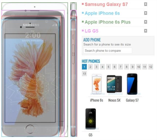 Comparaison superposee taille smartphones