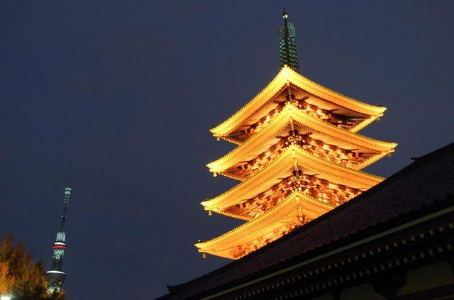 Japon - Tokyo - temple Senso-ji Pagode