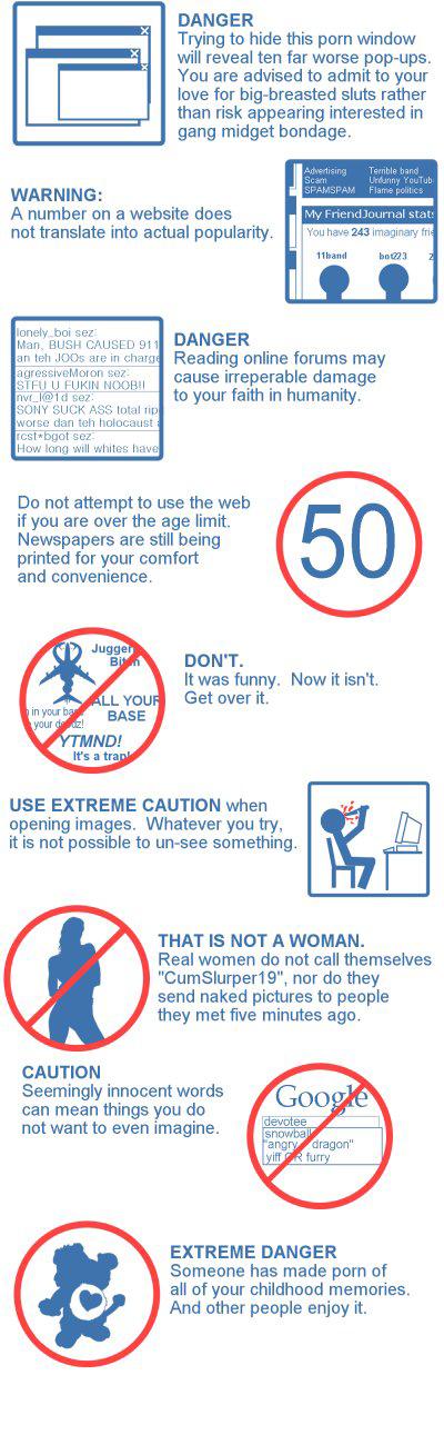 Consignes de sécurité sur Internet
