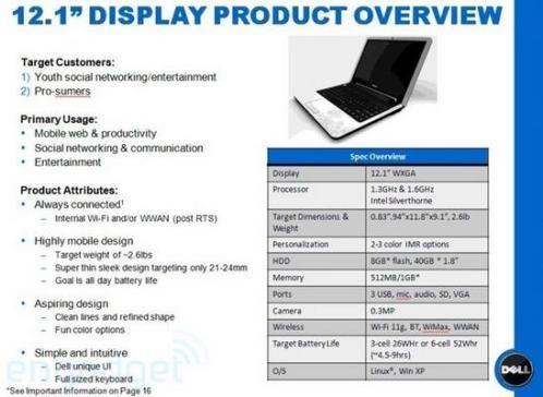 Dell E Classic et Slim