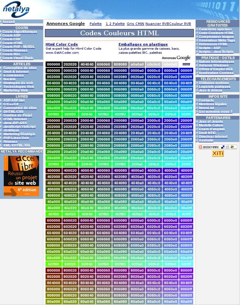 html couleur